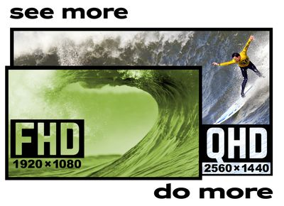 Proportional sizes of QHD vs FHD monitor resolution