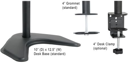 Desk base, grommet mount and desk clamp for Zenview dual monitor stand